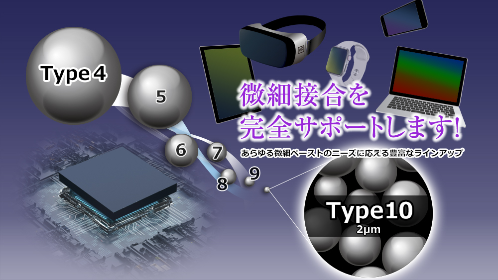 エレクトロニクスにおける接合のエキスパート ニホンゲンマは、はんだ付け材料の総合メーカーです。